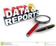 datareport